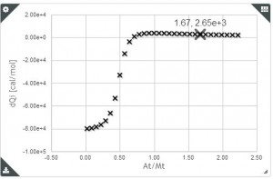 theoretical-isotherm-Microcal-VP-ITC