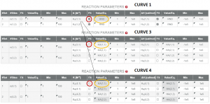 Global fitting reaction parameters 13012015