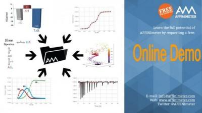 affinimeter-free-online-demo